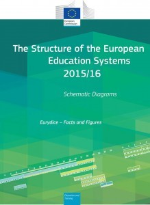 sistemi-educativi-in-europa-37-paesi-a-confronto