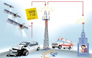 e-call-the-automatic-emergency-call-system-for-cars